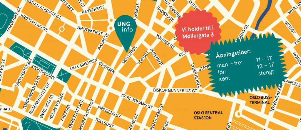 kart til unginfo